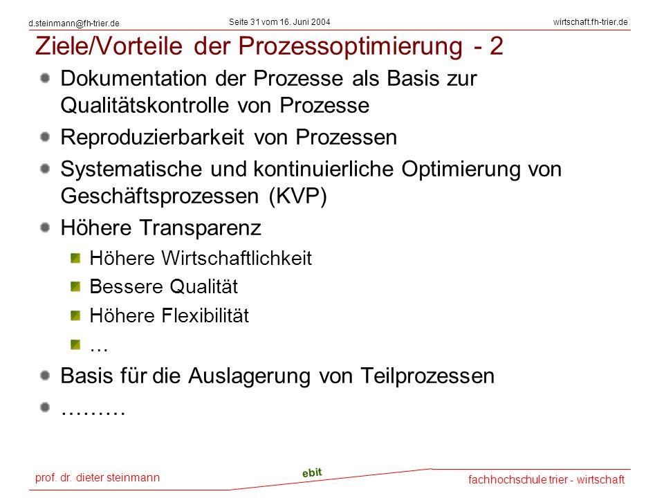 prof. dr. dieter steinmann Seite 31 vom 16. Juni 2004 ebit fachhochschule trier - wirtschaft wirtschaft.fh-trier.de d.steinmann@fh-trier.de Ziele/Vort
