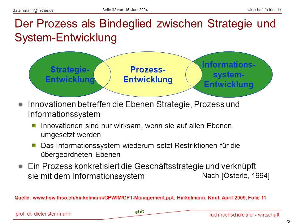 prof. dr. dieter steinmann Seite 32 vom 16. Juni 2004 ebit fachhochschule trier - wirtschaft wirtschaft.fh-trier.de d.steinmann@fh-trier.de Der Prozes