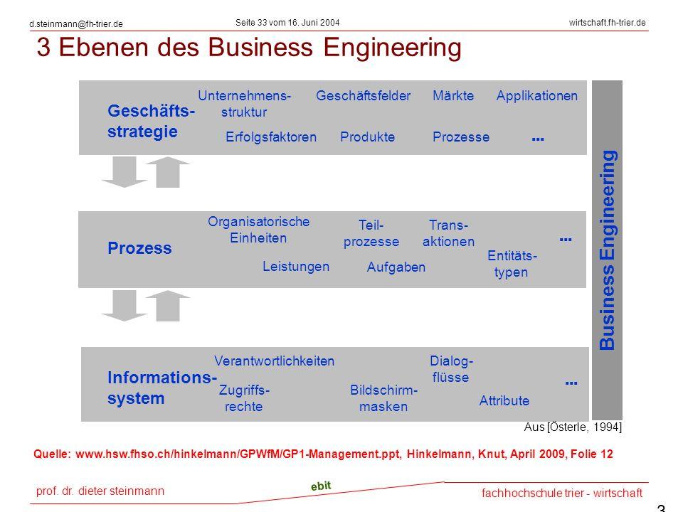 prof. dr. dieter steinmann Seite 33 vom 16. Juni 2004 ebit fachhochschule trier - wirtschaft wirtschaft.fh-trier.de d.steinmann@fh-trier.de 33 3 Ebene