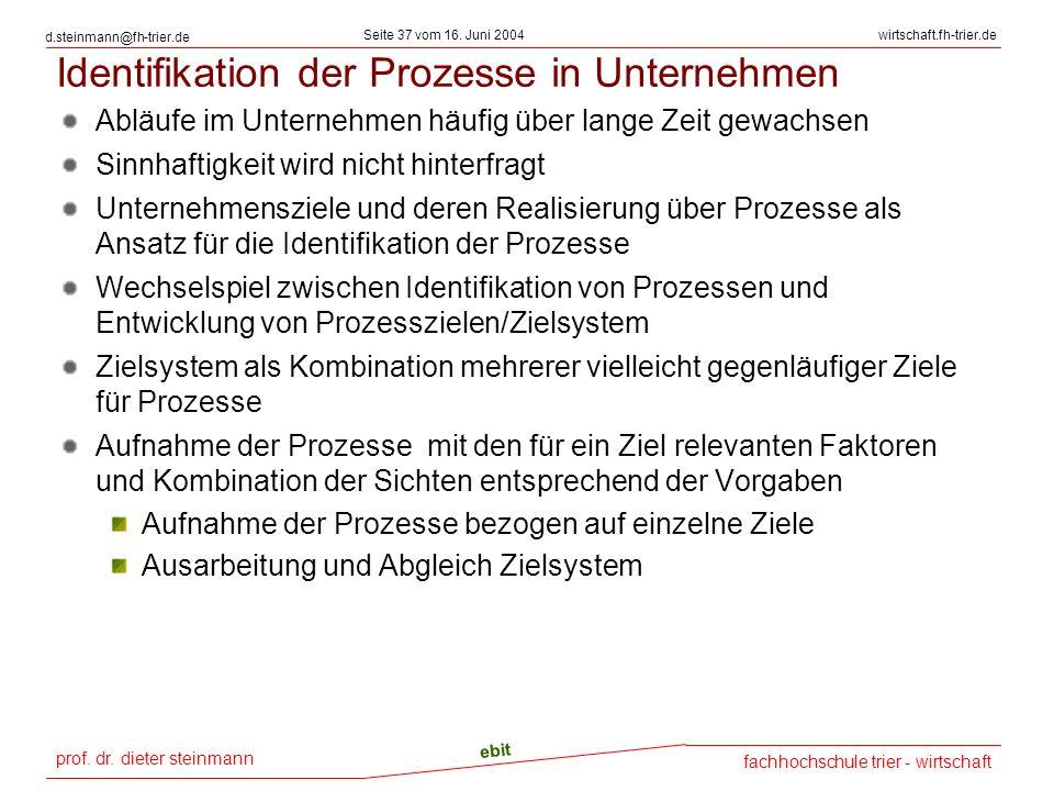 prof. dr. dieter steinmann Seite 37 vom 16. Juni 2004 ebit fachhochschule trier - wirtschaft wirtschaft.fh-trier.de d.steinmann@fh-trier.de Identifika