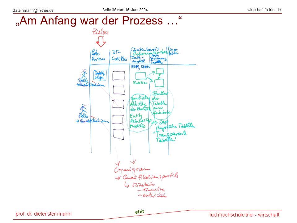prof. dr. dieter steinmann Seite 38 vom 16. Juni 2004 ebit fachhochschule trier - wirtschaft wirtschaft.fh-trier.de d.steinmann@fh-trier.de Am Anfang