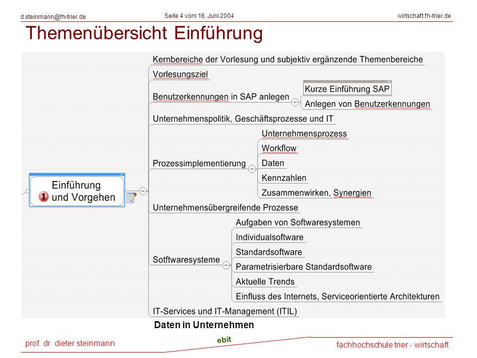 prof. dr. dieter steinmann Seite 4 vom 16. Juni 2004 ebit fachhochschule trier - wirtschaft wirtschaft.fh-trier.de d.steinmann@fh-trier.de Themenübers