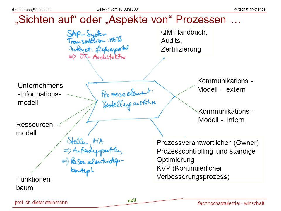prof. dr. dieter steinmann Seite 41 vom 16. Juni 2004 ebit fachhochschule trier - wirtschaft wirtschaft.fh-trier.de d.steinmann@fh-trier.de Sichten au