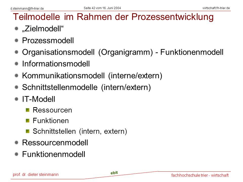 prof. dr. dieter steinmann Seite 42 vom 16. Juni 2004 ebit fachhochschule trier - wirtschaft wirtschaft.fh-trier.de d.steinmann@fh-trier.de Teilmodell