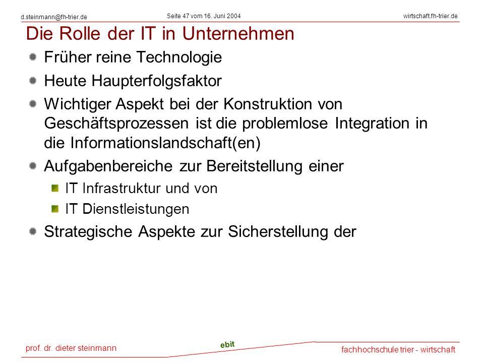 prof. dr. dieter steinmann Seite 47 vom 16. Juni 2004 ebit fachhochschule trier - wirtschaft wirtschaft.fh-trier.de d.steinmann@fh-trier.de Die Rolle