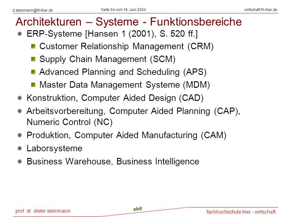 prof. dr. dieter steinmann Seite 54 vom 16. Juni 2004 ebit fachhochschule trier - wirtschaft wirtschaft.fh-trier.de d.steinmann@fh-trier.de Architektu