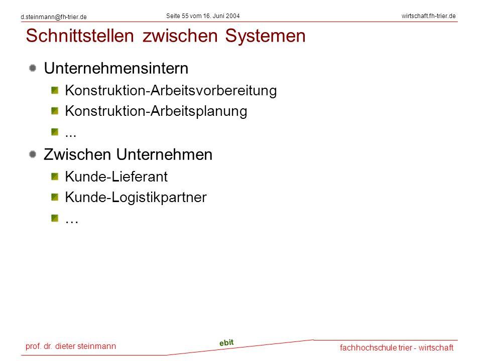 prof. dr. dieter steinmann Seite 55 vom 16. Juni 2004 ebit fachhochschule trier - wirtschaft wirtschaft.fh-trier.de d.steinmann@fh-trier.de Schnittste