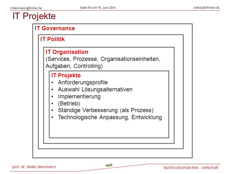 prof. dr. dieter steinmann Seite 59 vom 16. Juni 2004 ebit fachhochschule trier - wirtschaft wirtschaft.fh-trier.de d.steinmann@fh-trier.de IT Projekt