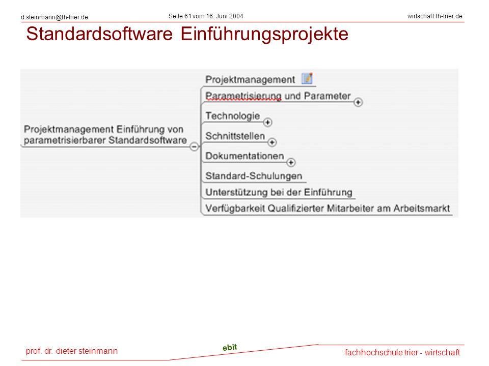 prof. dr. dieter steinmann Seite 61 vom 16. Juni 2004 ebit fachhochschule trier - wirtschaft wirtschaft.fh-trier.de d.steinmann@fh-trier.de Standardso