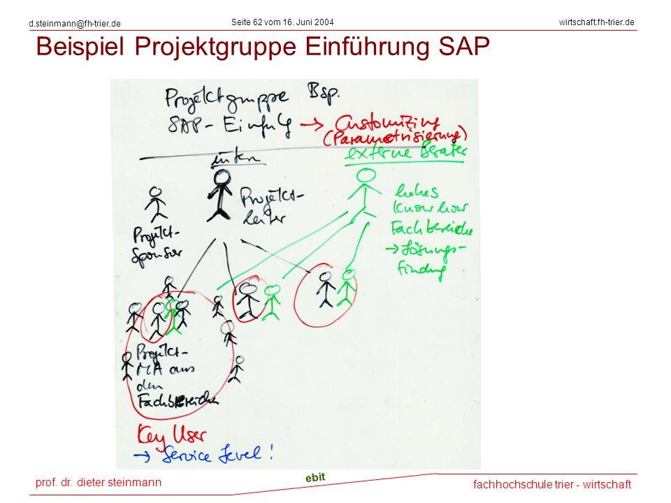 prof. dr. dieter steinmann Seite 62 vom 16. Juni 2004 ebit fachhochschule trier - wirtschaft wirtschaft.fh-trier.de d.steinmann@fh-trier.de Beispiel P