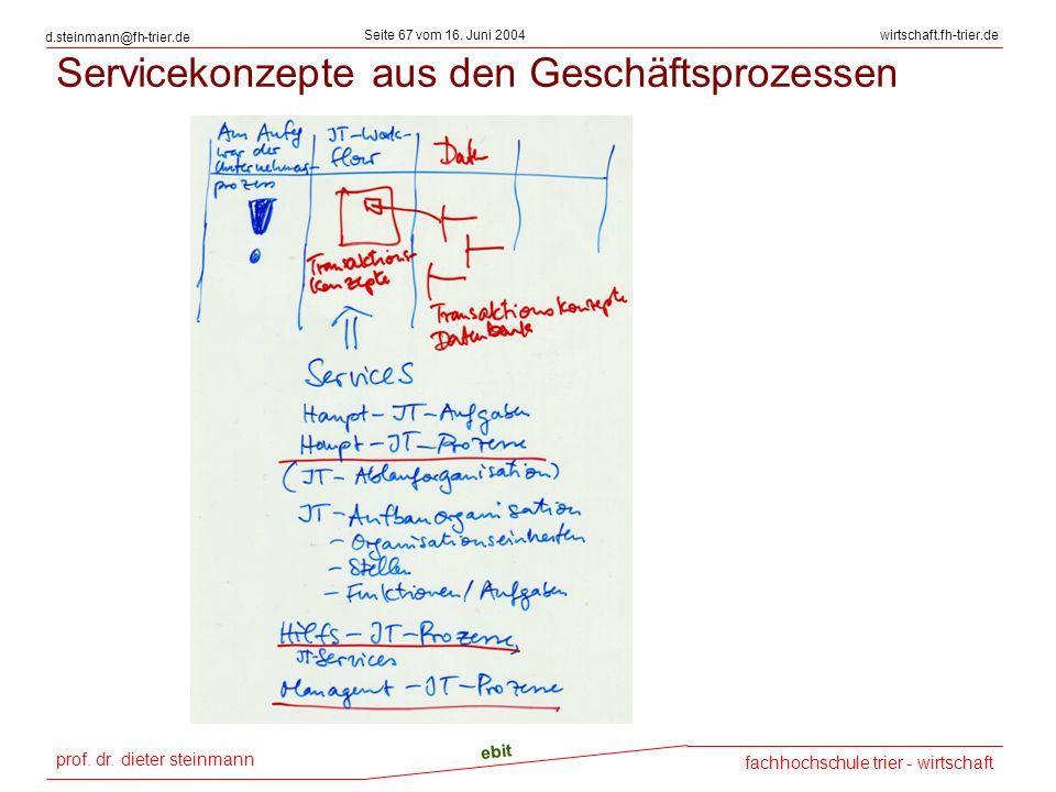 prof. dr. dieter steinmann Seite 67 vom 16. Juni 2004 ebit fachhochschule trier - wirtschaft wirtschaft.fh-trier.de d.steinmann@fh-trier.de Servicekon