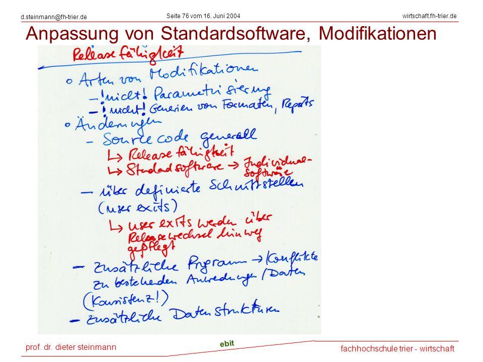 prof. dr. dieter steinmann Seite 76 vom 16. Juni 2004 ebit fachhochschule trier - wirtschaft wirtschaft.fh-trier.de d.steinmann@fh-trier.de Anpassung