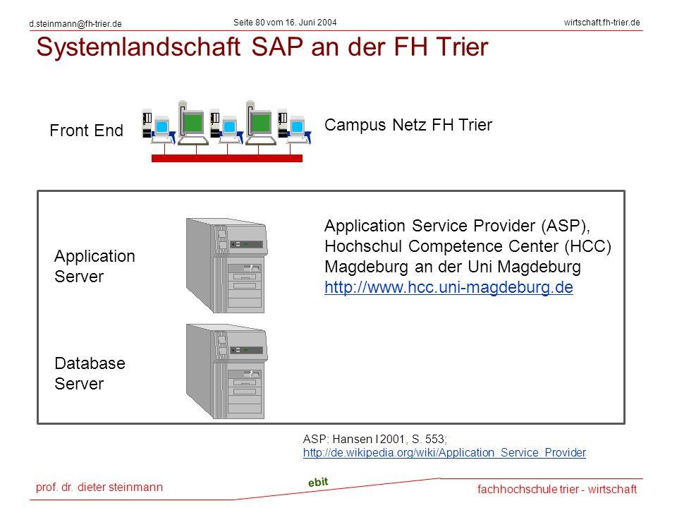 prof. dr. dieter steinmann Seite 80 vom 16. Juni 2004 ebit fachhochschule trier - wirtschaft wirtschaft.fh-trier.de d.steinmann@fh-trier.de Systemland