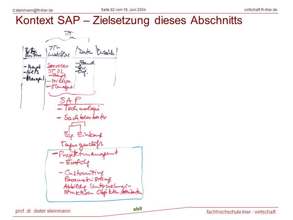 prof. dr. dieter steinmann Seite 82 vom 16. Juni 2004 ebit fachhochschule trier - wirtschaft wirtschaft.fh-trier.de d.steinmann@fh-trier.de Kontext SA