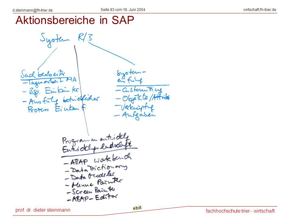 prof. dr. dieter steinmann Seite 83 vom 16. Juni 2004 ebit fachhochschule trier - wirtschaft wirtschaft.fh-trier.de d.steinmann@fh-trier.de Aktionsber