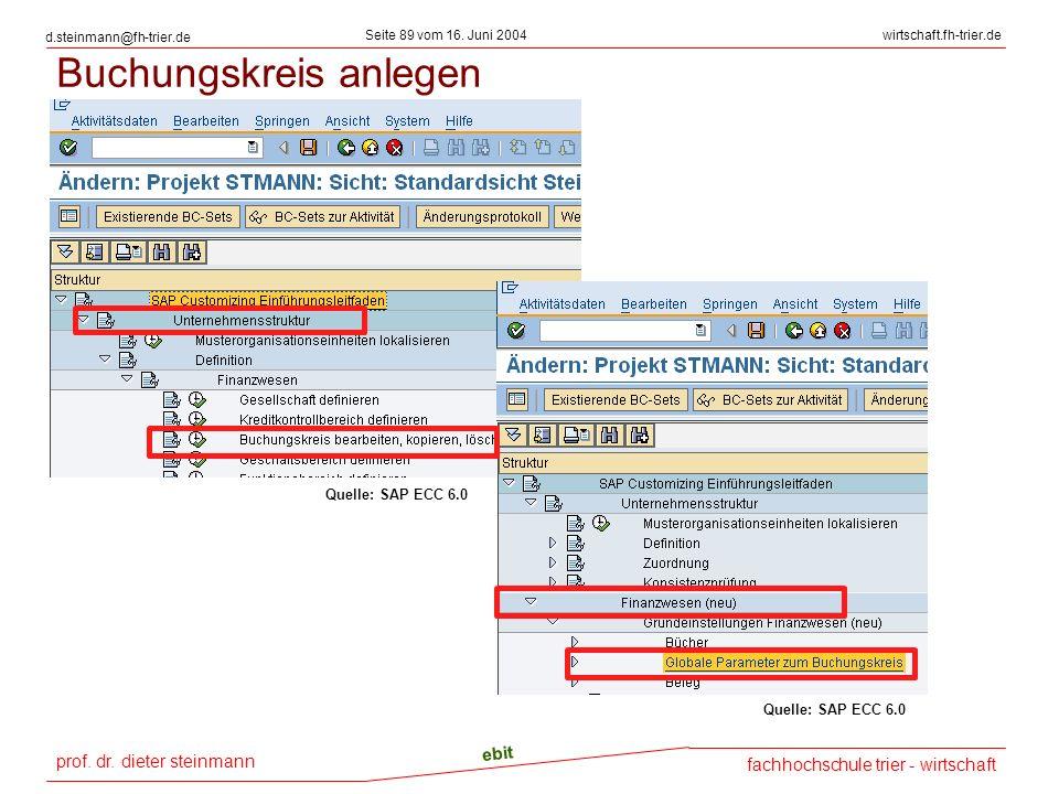 prof. dr. dieter steinmann Seite 89 vom 16. Juni 2004 ebit fachhochschule trier - wirtschaft wirtschaft.fh-trier.de d.steinmann@fh-trier.de Buchungskr
