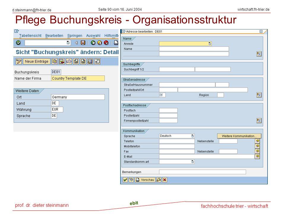 prof. dr. dieter steinmann Seite 90 vom 16. Juni 2004 ebit fachhochschule trier - wirtschaft wirtschaft.fh-trier.de d.steinmann@fh-trier.de Pflege Buc