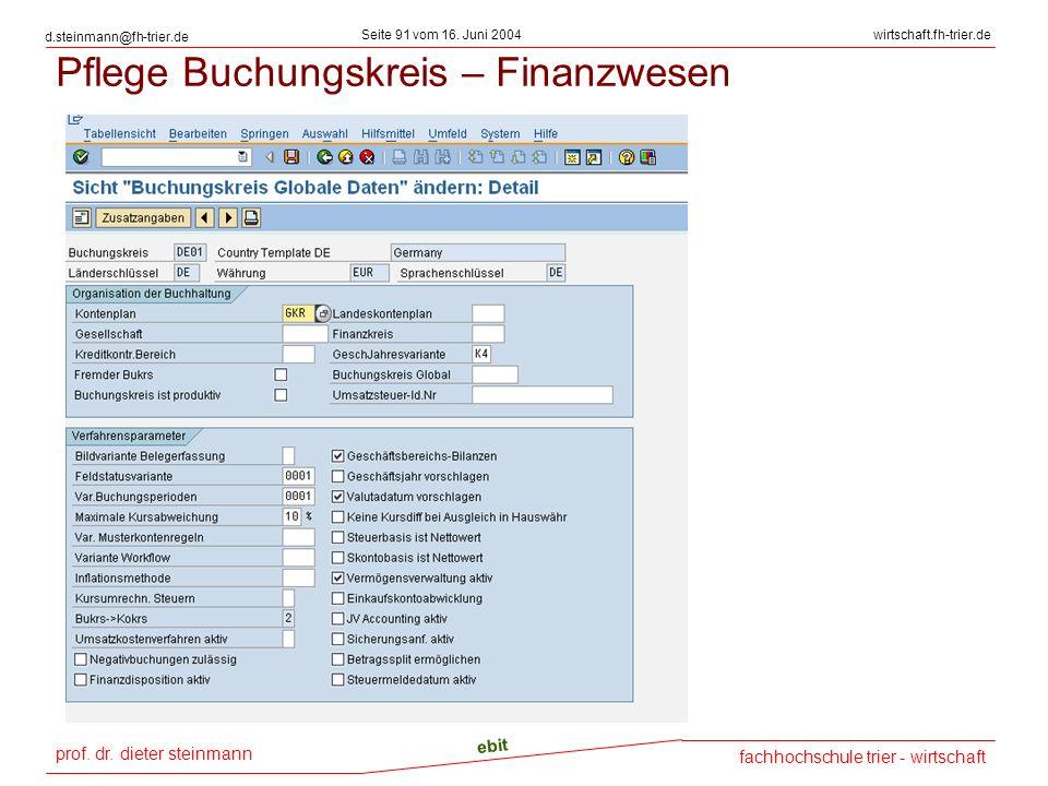 prof. dr. dieter steinmann Seite 91 vom 16. Juni 2004 ebit fachhochschule trier - wirtschaft wirtschaft.fh-trier.de d.steinmann@fh-trier.de Pflege Buc