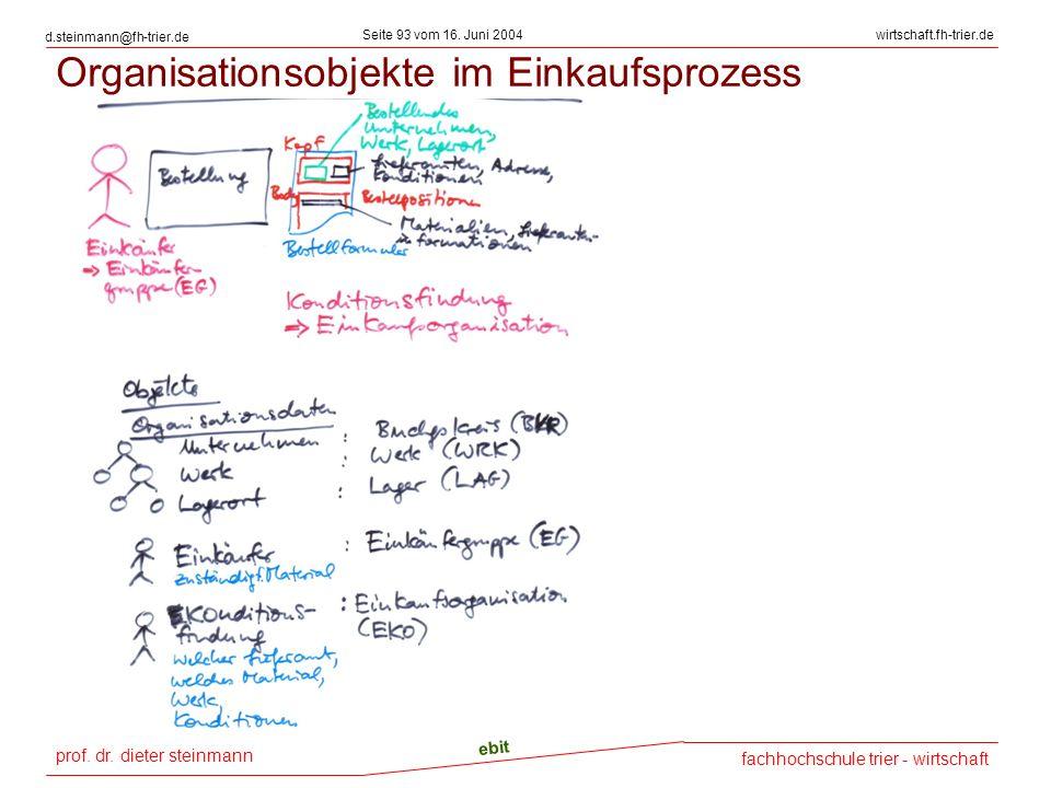 prof. dr. dieter steinmann Seite 93 vom 16. Juni 2004 ebit fachhochschule trier - wirtschaft wirtschaft.fh-trier.de d.steinmann@fh-trier.de Organisati