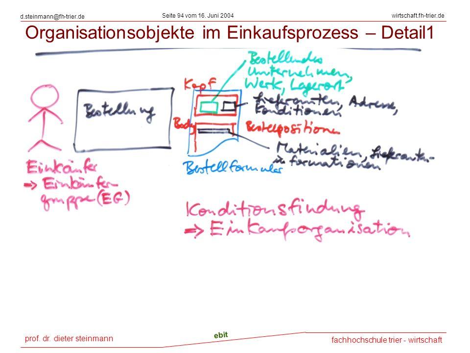 prof. dr. dieter steinmann Seite 94 vom 16. Juni 2004 ebit fachhochschule trier - wirtschaft wirtschaft.fh-trier.de d.steinmann@fh-trier.de Organisati