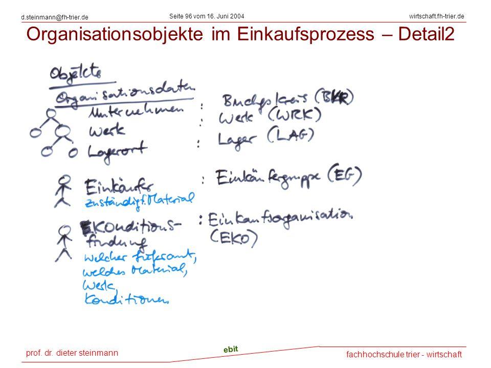 prof. dr. dieter steinmann Seite 96 vom 16. Juni 2004 ebit fachhochschule trier - wirtschaft wirtschaft.fh-trier.de d.steinmann@fh-trier.de Organisati