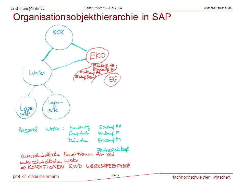 prof. dr. dieter steinmann Seite 97 vom 16. Juni 2004 ebit fachhochschule trier - wirtschaft wirtschaft.fh-trier.de d.steinmann@fh-trier.de Organisati