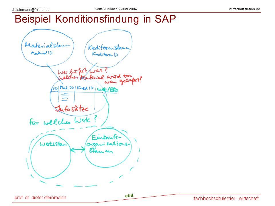 prof. dr. dieter steinmann Seite 98 vom 16. Juni 2004 ebit fachhochschule trier - wirtschaft wirtschaft.fh-trier.de d.steinmann@fh-trier.de Beispiel K