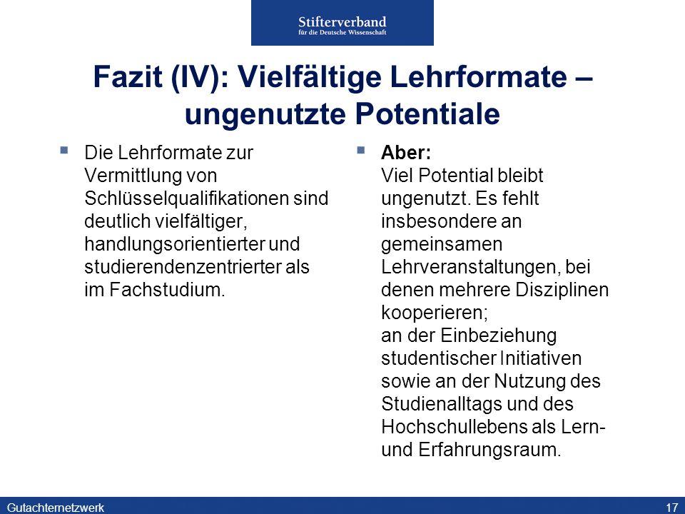 Gutachternetzwerk17 Fazit (IV): Vielfältige Lehrformate – ungenutzte Potentiale Die Lehrformate zur Vermittlung von Schlüsselqualifikationen sind deutlich vielfältiger, handlungsorientierter und studierendenzentrierter als im Fachstudium.