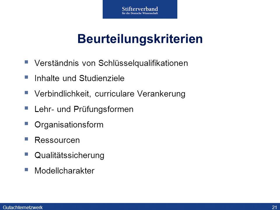 Gutachternetzwerk21 Beurteilungskriterien Verständnis von Schlüsselqualifikationen Inhalte und Studienziele Verbindlichkeit, curriculare Verankerung Lehr- und Prüfungsformen Organisationsform Ressourcen Qualitätssicherung Modellcharakter