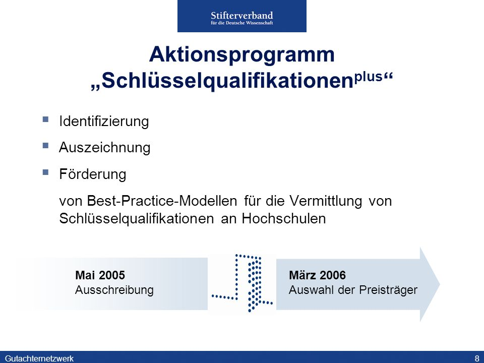 Gutachternetzwerk8 Aktionsprogramm Schlüsselqualifikationen plus Identifizierung Auszeichnung Förderung von Best-Practice-Modellen für die Vermittlung von Schlüsselqualifikationen an Hochschulen Mai 2005 Ausschreibung März 2006 Auswahl der Preisträger