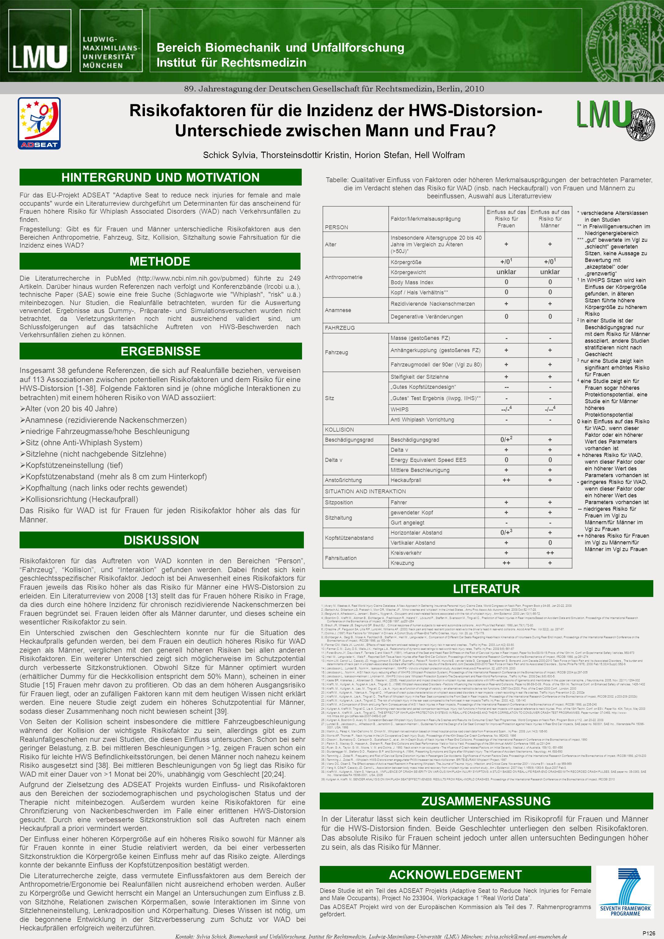 Bereich Biomechanik und Unfallforschung Institut für Rechtsmedizin HINTERGRUND UND MOTIVATION ERGEBNISSE LITERATUR METHODE Risikofaktoren für die Inzi