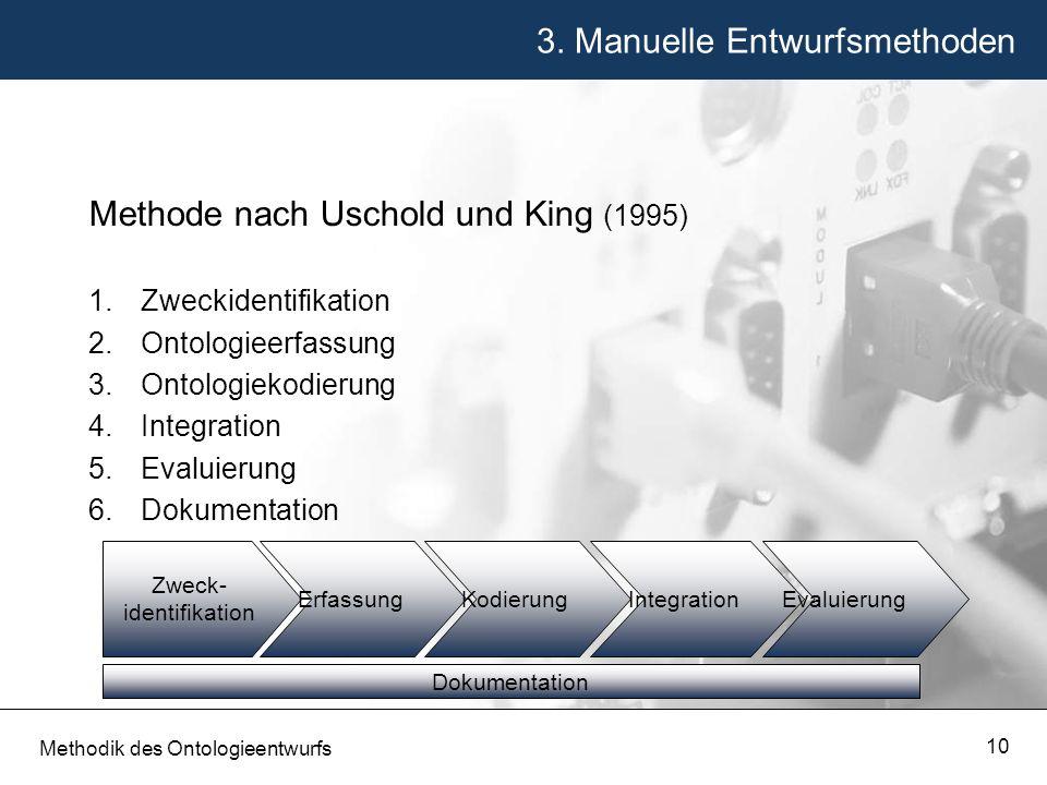 3. Manuelle Entwurfsmethoden Methodik des Ontologieentwurfs 10 Methode nach Uschold und King (1995) 1.Zweckidentifikation 2.Ontologieerfassung 3.Ontol