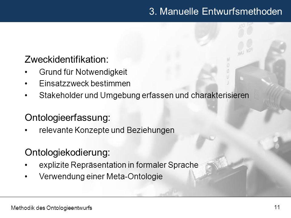 3. Manuelle Entwurfsmethoden Methodik des Ontologieentwurfs 11 Zweckidentifikation: Grund für Notwendigkeit Einsatzzweck bestimmen Stakeholder und Umg