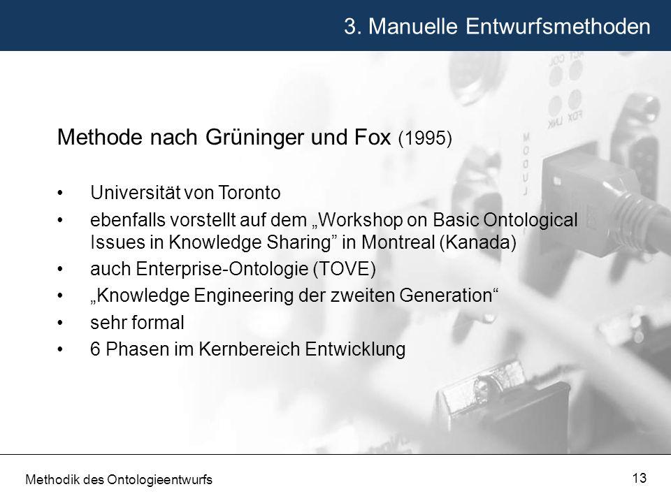 3. Manuelle Entwurfsmethoden Methodik des Ontologieentwurfs 13 Methode nach Grüninger und Fox (1995) Universität von Toronto ebenfalls vorstellt auf d