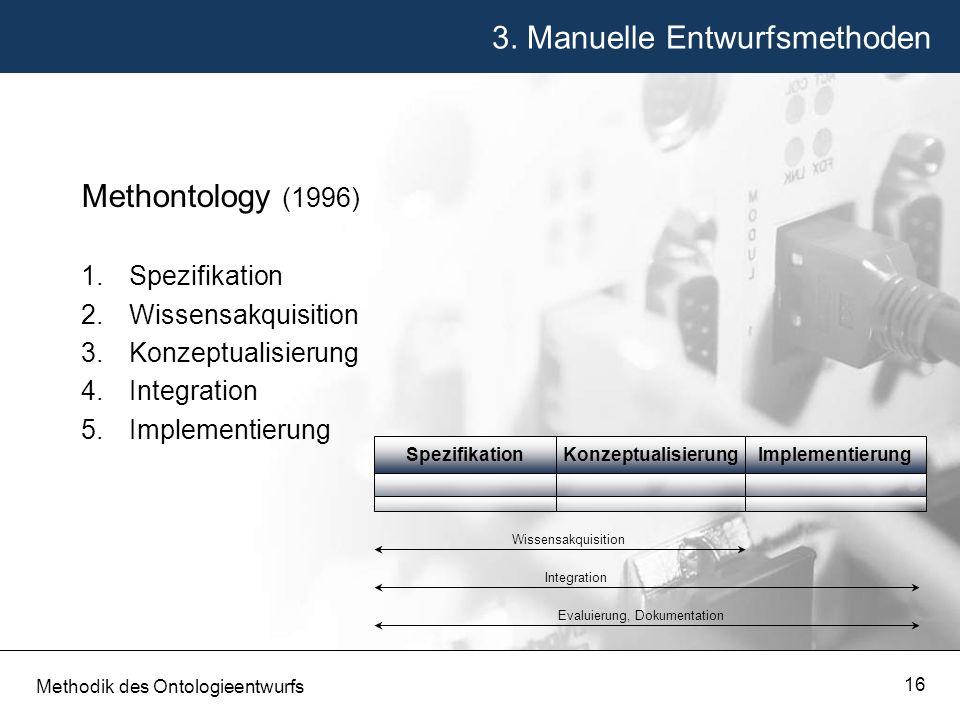 3. Manuelle Entwurfsmethoden Methodik des Ontologieentwurfs 16 Methontology (1996) 1.Spezifikation 2.Wissensakquisition 3.Konzeptualisierung 4.Integra