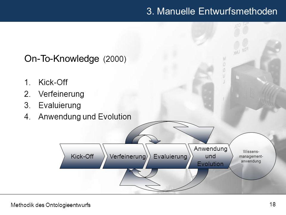 Wissens- management- anwendung 3. Manuelle Entwurfsmethoden Methodik des Ontologieentwurfs 18 On-To-Knowledge (2000) 1.Kick-Off 2.Verfeinerung 3.Evalu