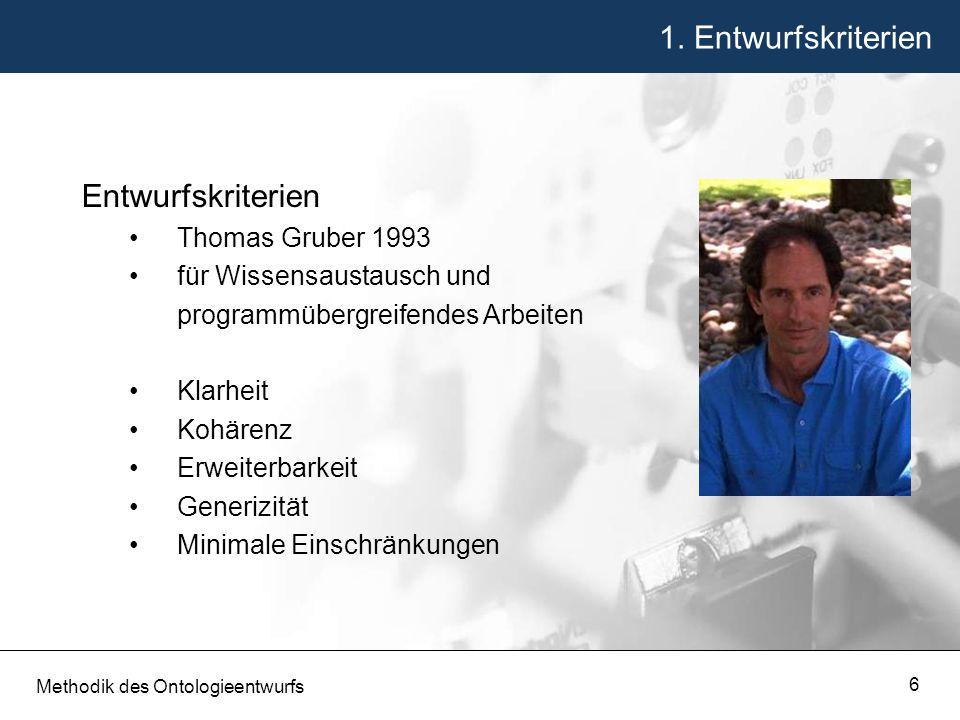 1. Entwurfskriterien Methodik des Ontologieentwurfs 6 Entwurfskriterien Thomas Gruber 1993 für Wissensaustausch und programmübergreifendes Arbeiten Kl