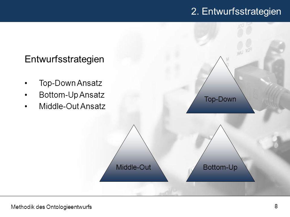2. Entwurfsstrategien Methodik des Ontologieentwurfs 8 Entwurfsstrategien Top-Down Ansatz Bottom-Up Ansatz Middle-Out Ansatz Top-Down Bottom-UpMiddle-