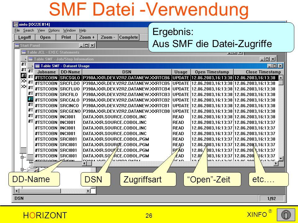 XINFO HORIZONT 26 ® SMF Datei -Verwendung DSN DD-Name Zugriffsart etc…. Open-Zeit Ergebnis: Aus SMF die Datei-Zugriffe