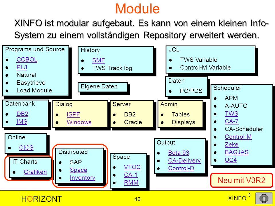 XINFO HORIZONT 46 ® Module XINFO ist modular aufgebaut. Es kann von einem kleinen Info- System zu einem vollständigen Repository erweitert werden. Sch
