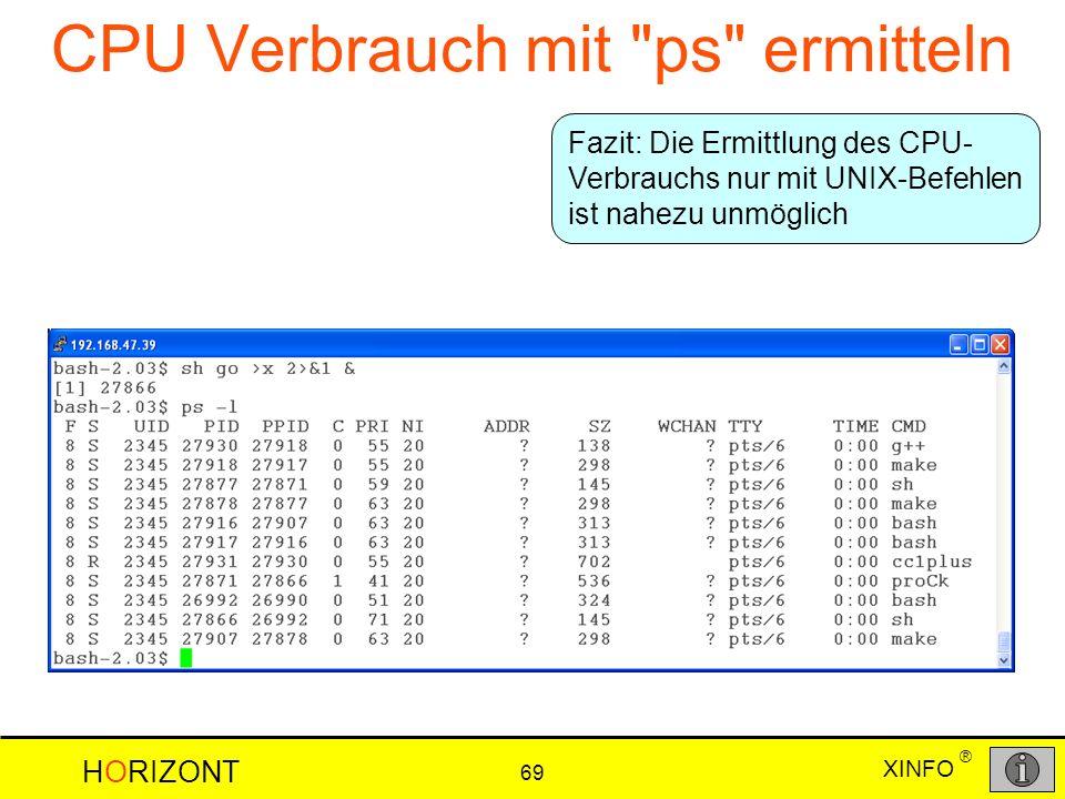 XINFO HORIZONT 69 ® CPU Verbrauch mit