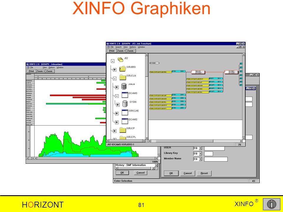 XINFO HORIZONT 81 ® XINFO Graphiken