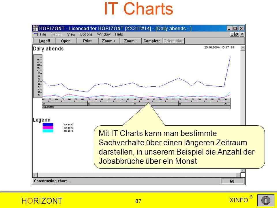 XINFO HORIZONT 87 ® IT Charts Mit IT Charts kann man bestimmte Sachverhalte über einen längeren Zeitraum darstellen, in unserem Beispiel die Anzahl de