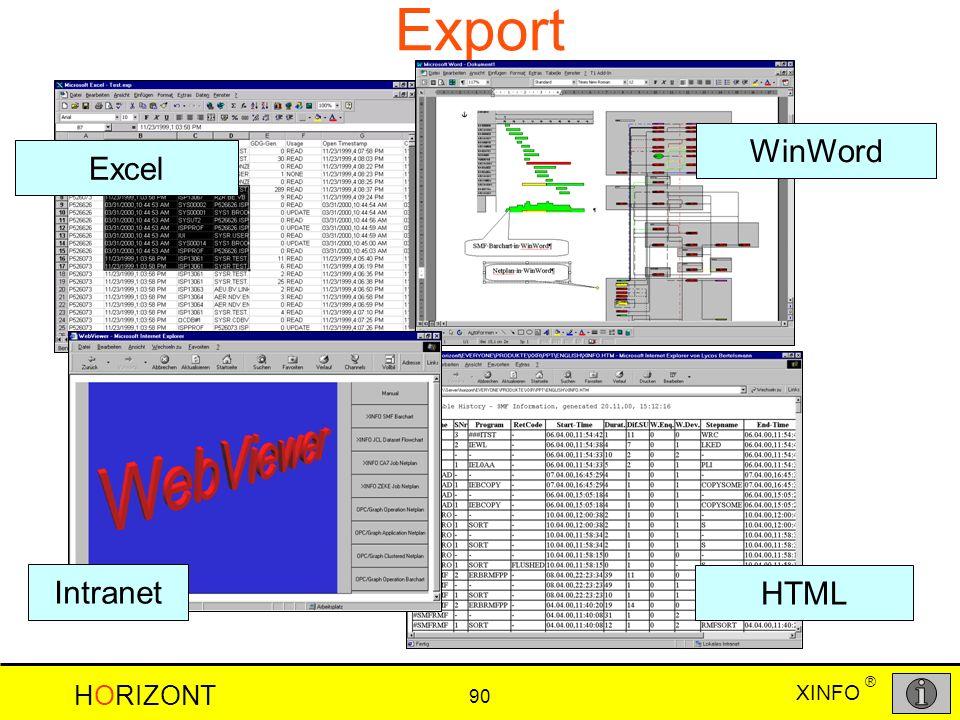 XINFO HORIZONT 90 ® Export HTML Excel WinWord Intranet