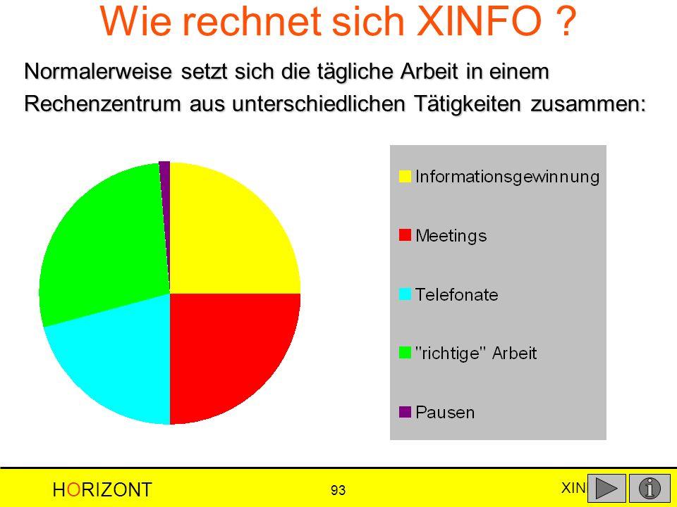 XINFO HORIZONT 93 ® Wie rechnet sich XINFO ? Normalerweise setzt sich die tägliche Arbeit in einem Rechenzentrum aus unterschiedlichen Tätigkeiten zus
