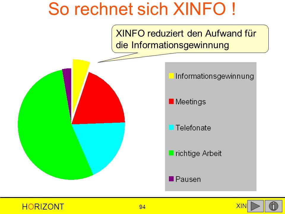 XINFO HORIZONT 94 ® So rechnet sich XINFO ! XINFO reduziert den Aufwand für die Informationsgewinnung