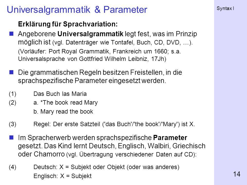 Syntax I 14 Universalgrammatik & Parameter Erklärung für Sprachvariation: Angeborene Universalgrammatik legt fest, was im Prinzip möglich ist (vgl.