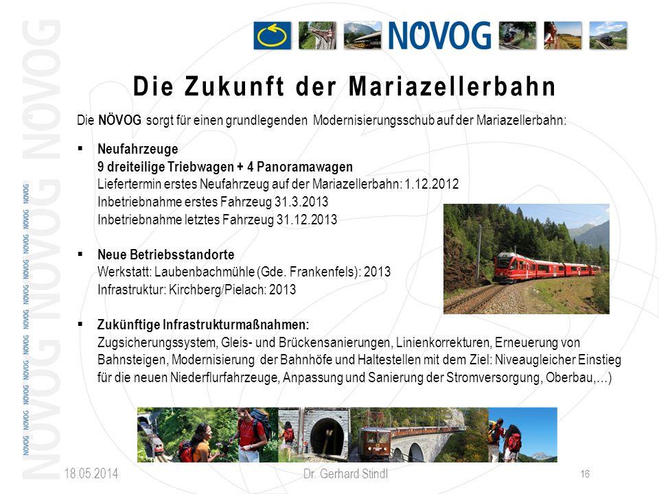 18.05.2014 Dr. Gerhard Stindl 16 Die Zukunft der Mariazellerbahn Die NÖVOG sorgt für einen grundlegenden Modernisierungsschub auf der Mariazellerbahn: