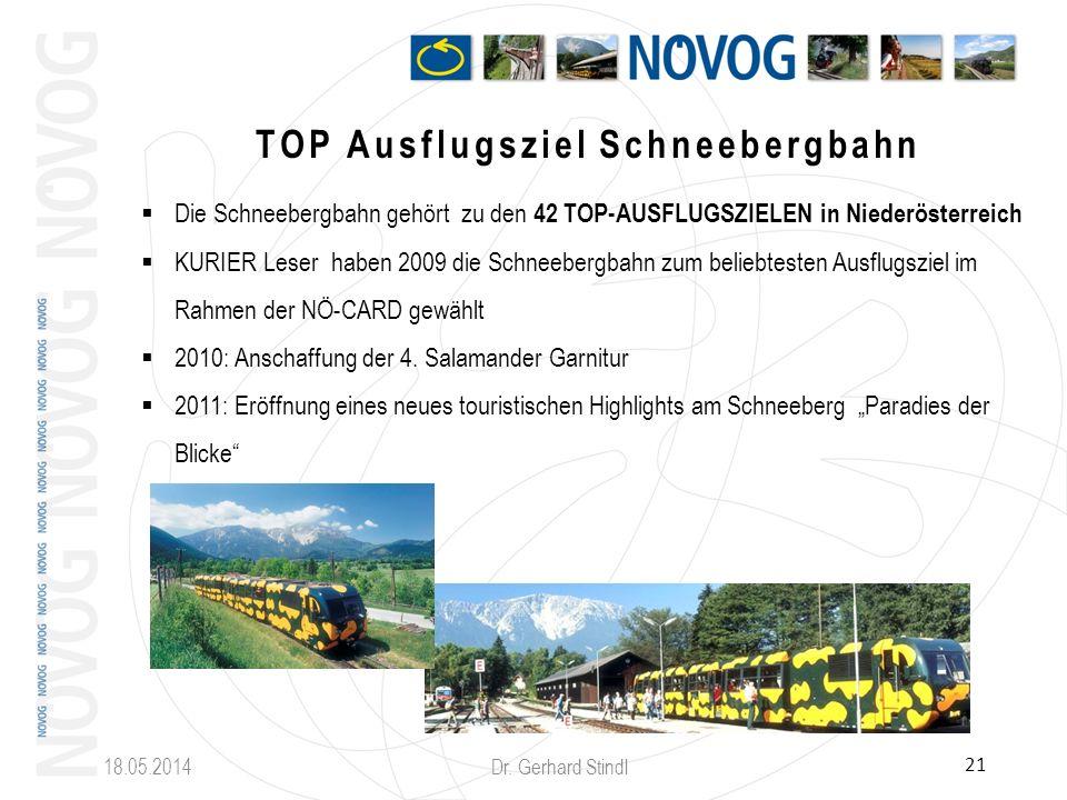 18.05.2014 Dr. Gerhard Stindl 21 TOP Ausflugsziel Schneebergbahn Die Schneebergbahn gehört zu den 42 TOP-AUSFLUGSZIELEN in Niederösterreich KURIER Les