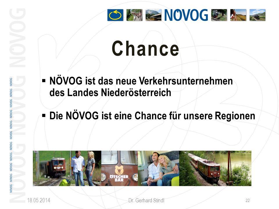 18.05.2014 Dr. Gerhard Stindl 22 Chance NÖVOG ist das neue Verkehrsunternehmen des Landes Niederösterreich Die NÖVOG ist eine Chance für unsere Region